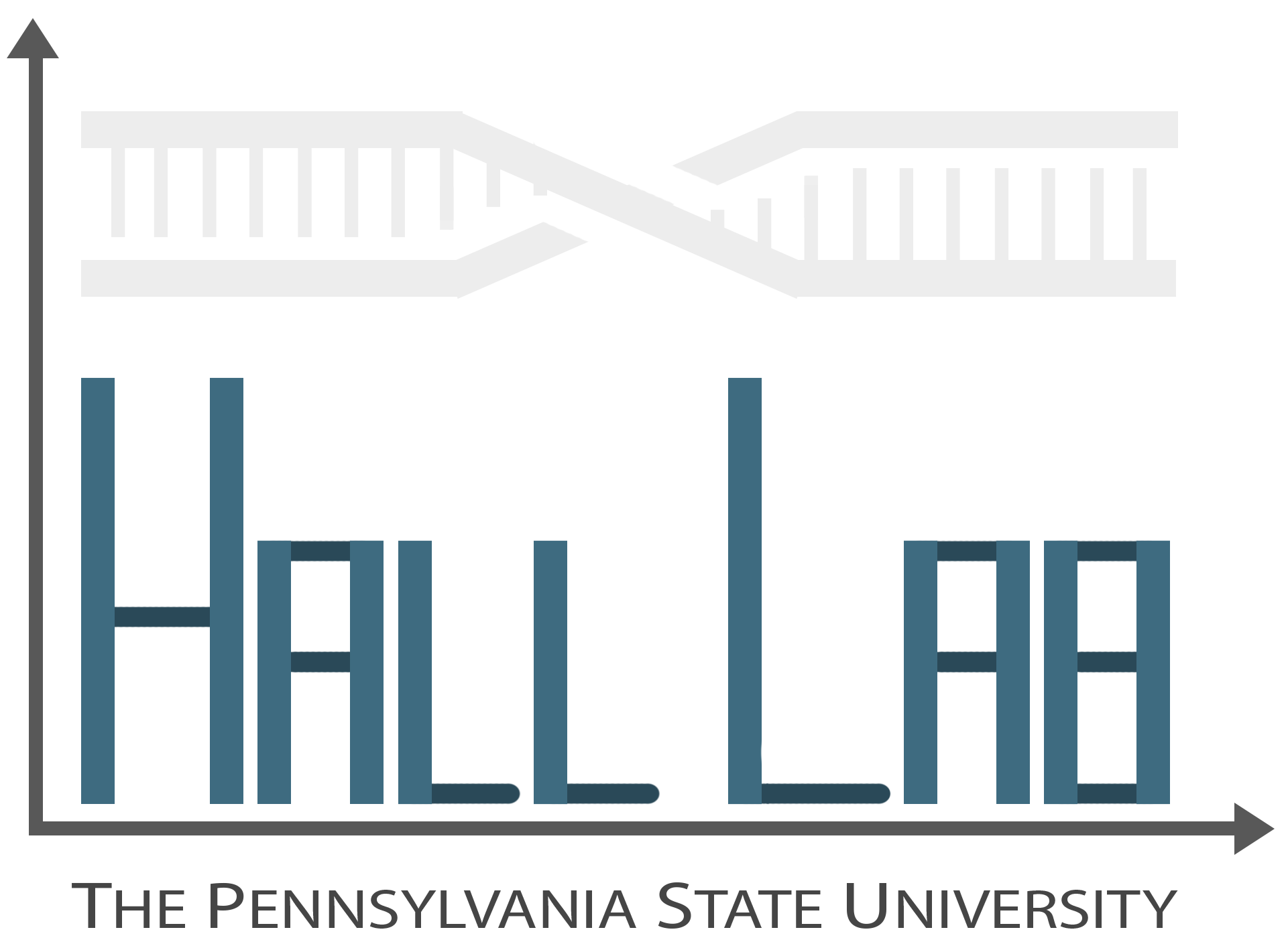 The Hall Lab @ PSU Logo